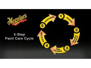 The_5-Step_Paint_Care_Cycle