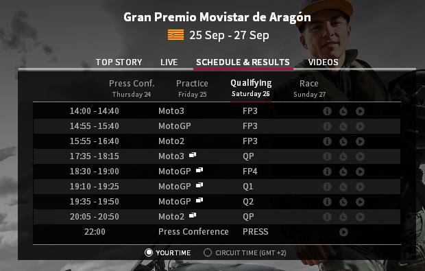kualifikasi aragon 2015