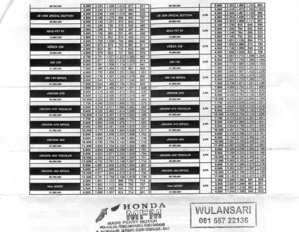 price list honda bali 2